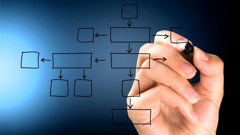 cómo hacer un organigrama